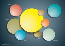 风格化太阳系例证 免版税库存照片