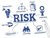 风险 向量例证