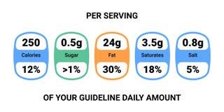 食品营养价值标签图 矢量信息饮料指南 皇族释放例证