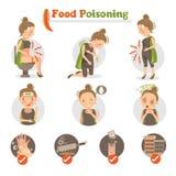 食物中毒 库存例证