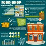 食物店infographics模板,超级市场统计,动画片例证 图库摄影