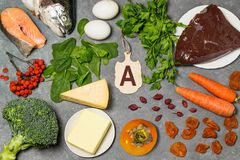 食物是维生素A的来源 免版税库存图片