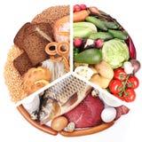 食物金字塔或饮食金字塔-图提出基本的食物grou 免版税库存图片