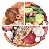 食物金字塔或饮食金字塔-图提出基本的食物grou 库存图片