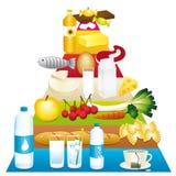 食物金字塔架子 免版税图库摄影