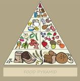 食物金字塔 库存照片