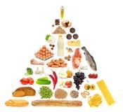 食物金字塔 库存图片
