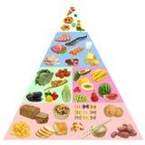 食物金字塔 皇族释放例证