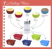 食谱怎样做不同的面粉 向量例证