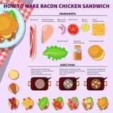 食谱infographic为做烟肉鸡肉三明治 免版税库存照片