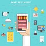 餐馆应用概念传染媒介 例证EPS 10 免版税库存照片