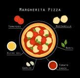 马尔盖里塔比萨食谱 皇族释放例证
