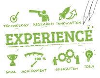 经验概念 向量例证