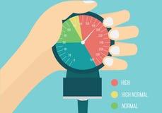 高血压概念 免版税库存照片