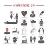 高血压 症状,治疗 网图表的传染媒介标志 库存图片