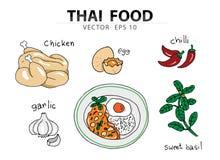 鸡辣椒蓬蒿用米和煎蛋 免版税库存图片