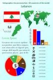 黎巴嫩 介绍的Infographics 世界的所有国家 库存照片