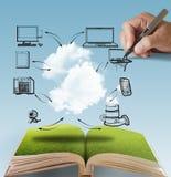 δίκτυο σύννεφων βιβλίων ανοικτό Στοκ φωτογραφία με δικαίωμα ελεύθερης χρήσης