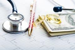 Δαπάνες για το medica Στοκ εικόνα με δικαίωμα ελεύθερης χρήσης