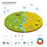 Διανυσματικός χάρτης ενεργειακής βιομηχανίας και οικολογίας Στοκ Φωτογραφίες
