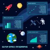 Διαστημικό σύνολο Infographic Στοκ Εικόνες
