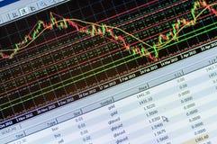 Данные анализируя в рынке валют Стоковые Изображения RF