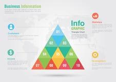 Диаграмма в виде вертикальных полос треугольника дела infographic Creativ бизнес-отчета Стоковые Изображения