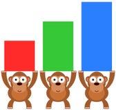 Диаграмма гориллы Стоковые Фотографии RF