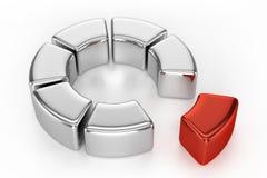 Диаграмма кольца (с красной частью) Стоковая Фотография
