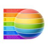 Диаграмма сферы Стоковые Фото