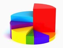диаграмма 3d Стоковые Фотографии RF