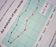 диаграмма Стоковые Фото