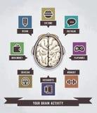 活动脑子例证infographics 免版税库存照片