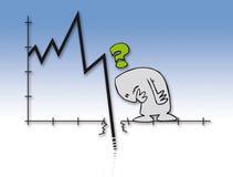 03 kryzys Zdjęcie Stock