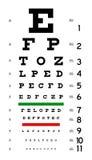 1只图表眼睛 库存图片