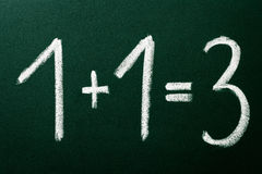1+1=3 as mathematical calculations. On green blackboard Royalty Free Stock Image
