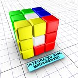 1-Full integration of risk management (1/6) Royalty Free Stock Photography
