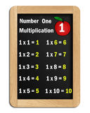 # 1 multiplication tables on a blackboard. Multiplication tables for the number one on a blackboard isolated over a white background Stock Images
