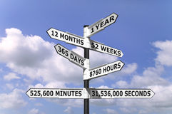 1 Year signpost. Time concept image of a signpost against a blue cloudy sky indicating one year split into months,weeks,days,hours,minutes and seconds royalty free stock photos