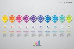 10 steps Timeline infographic element. 10 steps infographic. EPS 10. royalty free stock image