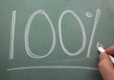 100书面的黑板 免版税库存照片