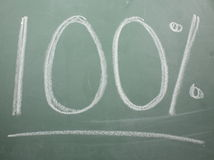 100% Written on Black Board Stock Image