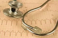 12 lead. A stethacope sitting on a 12 lead EKG Royalty Free Stock Images