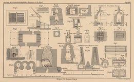 142 anni dell'illustrazione tecnica Immagini Stock