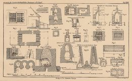 142 years old technical drawing Stock Images