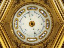 19世纪金黄晴雨表 库存图片