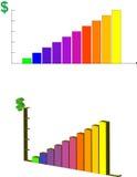 2 diagramförsäljningar Royaltyfri Bild