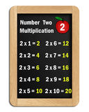 # 2 multiplication tables on blackboard. Multiplication tables on a blackboard for the number two over a white background Royalty Free Stock Photography