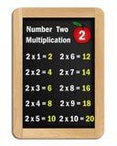# 2 multiplication tables on blackboard. Multiplication tables on a blackboard for the number two over a white background Stock Illustration