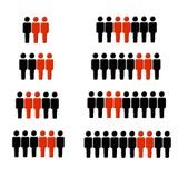 2 Out of Every Statistic Figures. An illustration featuring your choice of humanlike figures in groups of 3 to 10 for illustrating statistics, for example: 2 out Stock Image